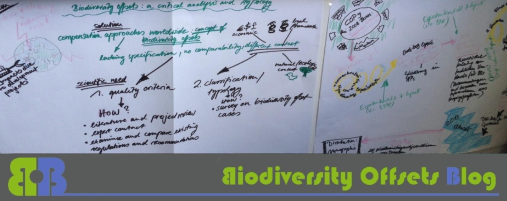 Biodiversity Offsets Blog Logo_hellgruen_PhD2_1680